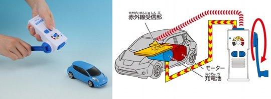 Takara Tomy Edash Eco RC Car
