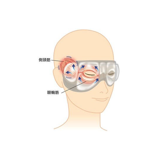 Acetino Eye Massager