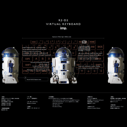 R2-D2, R2-Q5 Virtual Keyboard
