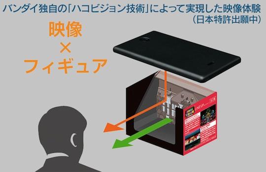 Bandai Hako Vision