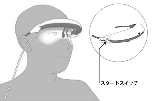 Luce Glass Wearable Biological Clock Regulator