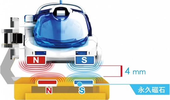 Japan Trend Shop Elekit Linear Motor Toy Train Set