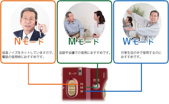 Earlis Personal Sound Amplifier Hearing Device