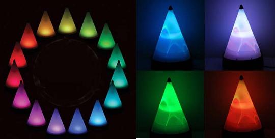 Aurorarium Light Projector by Gakken