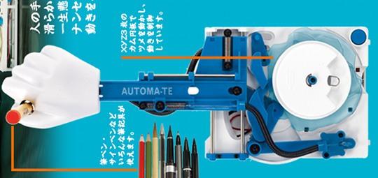 Otona no Kagaku Maywa Denki Automa-te Auto Writer Hand