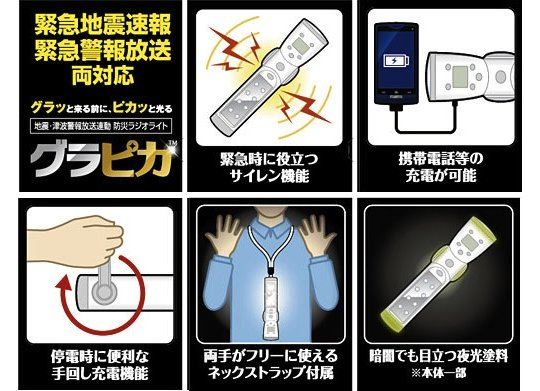 Gurapika Emergency Earthquake Warning Radio & Flashlight