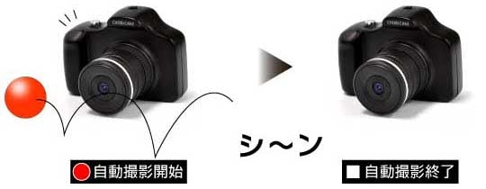 Super CHOBi Cam One