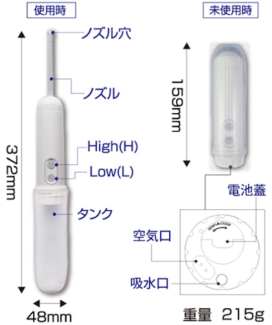 Portable Bidet Toilet Shower