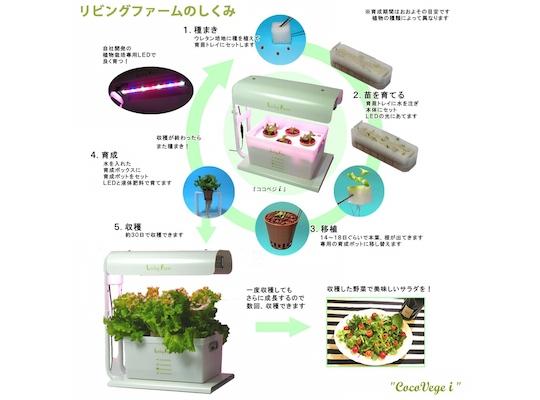 Living Farm Coco Veggie i Hydroponic Grow Box