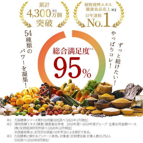 Manda Koso Mulberry Health Supplement Paste