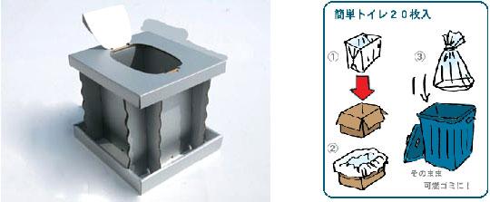 Instant Cardboard Toilet Kit