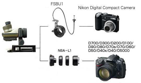 Nikon Fabre Photo EX Kameramikroskop