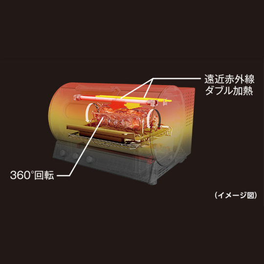 Panasonic Rotisserie Oven NB-RDX100