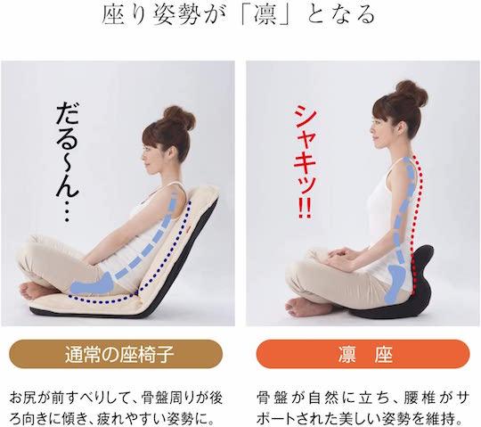 Spine Posture Corrector Seat