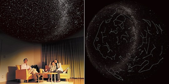Planetarium projector for home.