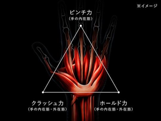 SixPad Hand Pulse
