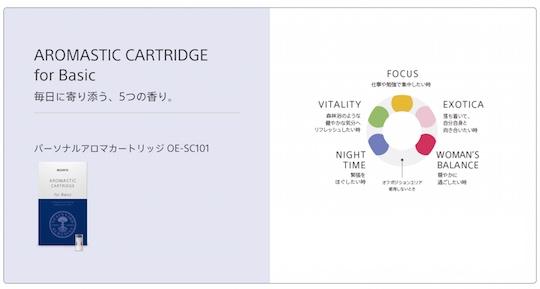 Sony Aromastic Mobile Scent Dispenser