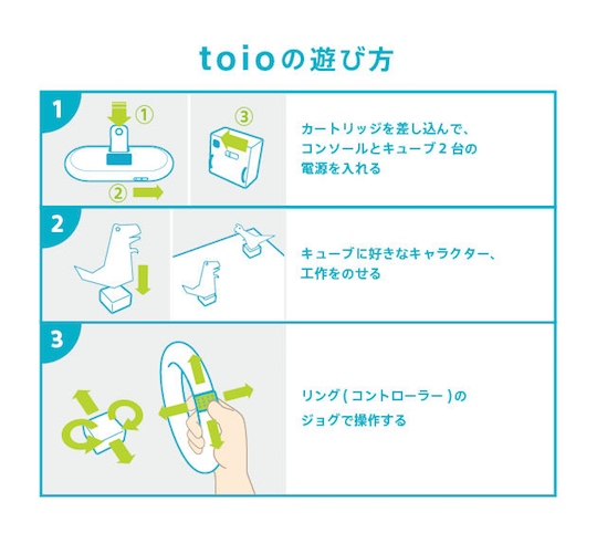 toio Robotics Engineering Toy for Kids