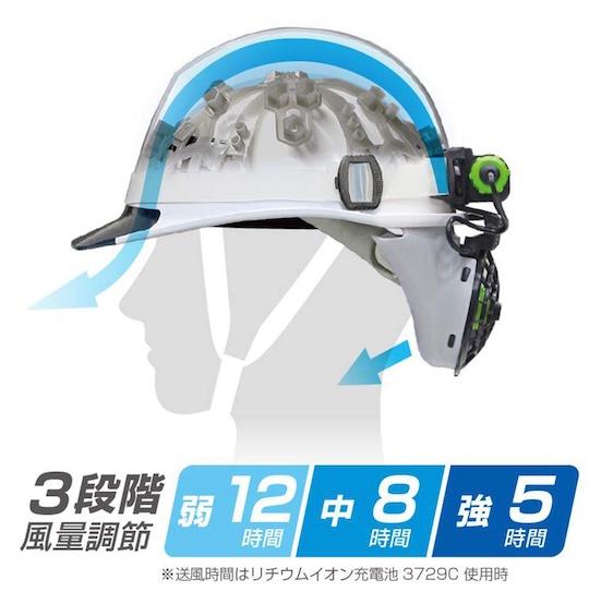 Tajima Seiryo Helmet Cooling Fan 2
