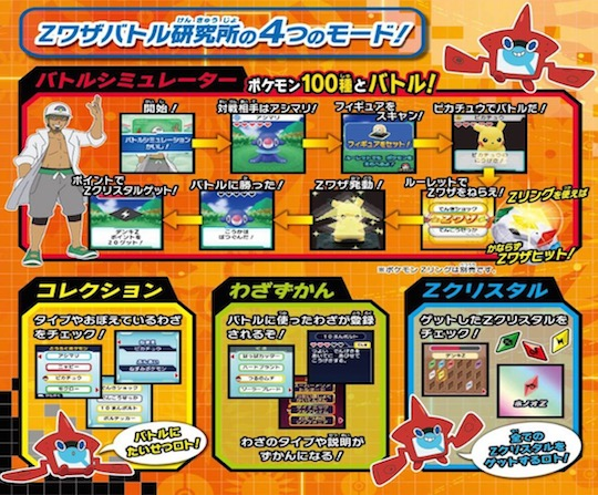 Moncolle Get Pokemon Figure Z-Move Battle Laboratory