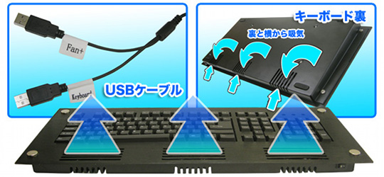 Thanko USB Cooler Keyboard