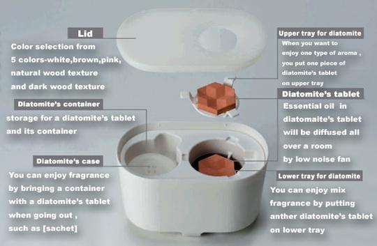 Caoru Pot Aromatherapy Diffuser