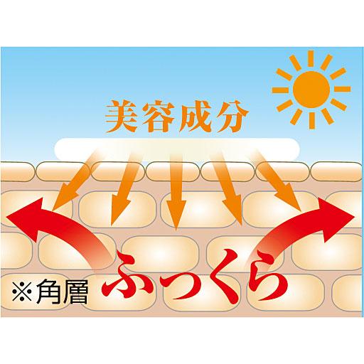 Bihari Oyasumi Smile Line Beauty Sheets