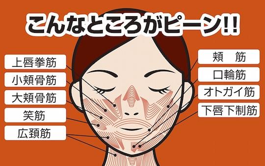 Taruman Mouth Exercise Training Figure