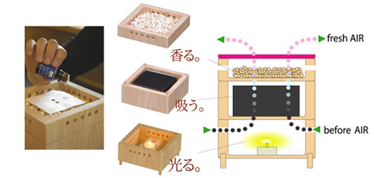 Image of Japanese wooden aromatherapy box with charcoal