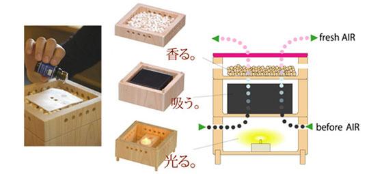 Arooma Natürliche Aromabox