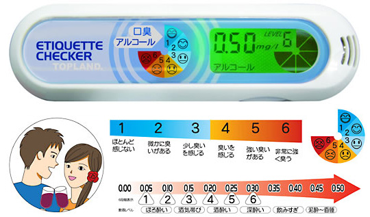 Japan Trend Shop | Etiquette Checker bad breath and alcohol test