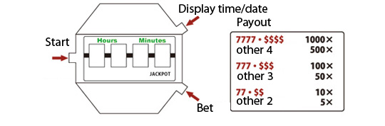 Jackpot LED Watch from Seahope