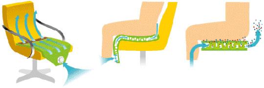 Suzukaze Air-Conditioned Seat Cushion from Kuchofuku