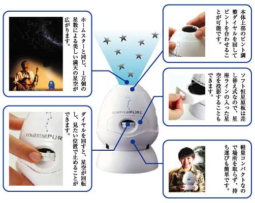 Homestar Pure - Portable Mini Planetarium by Sega