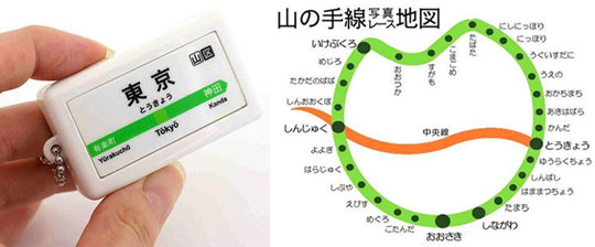 Yamanote Train Melody Strap set